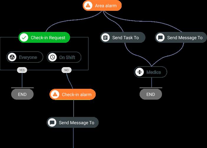 node-industry-mining